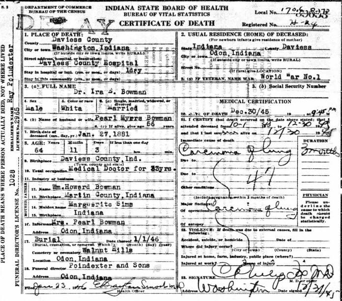 Death Certificate Ira Edgar Bo
